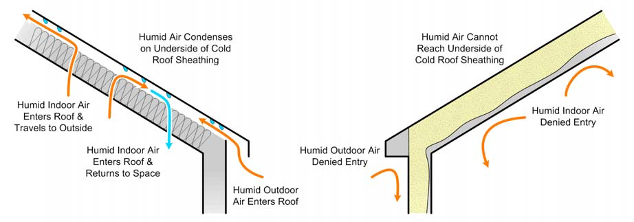 Roof Venting crash course